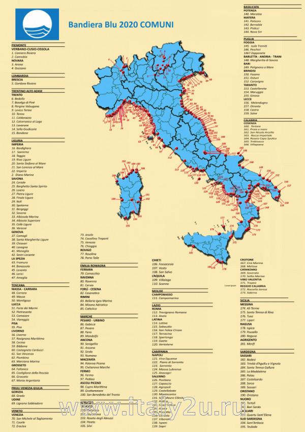 Лучшие пляжи Италии 2020